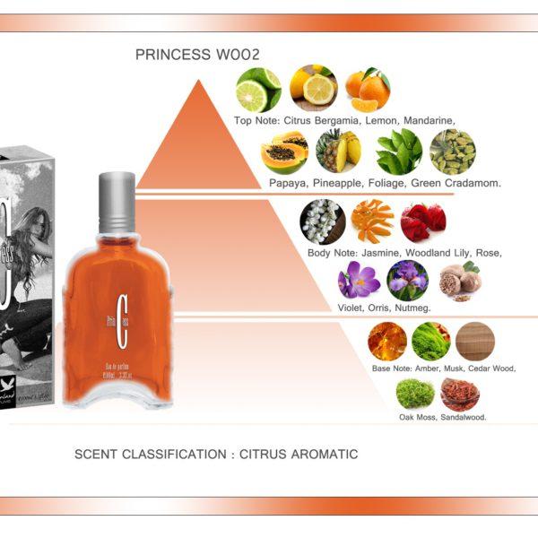 fragranzometro-princess