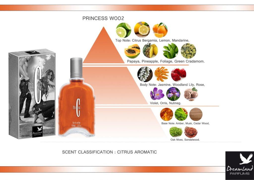 piramida zapachowa wody perfumowanej princess