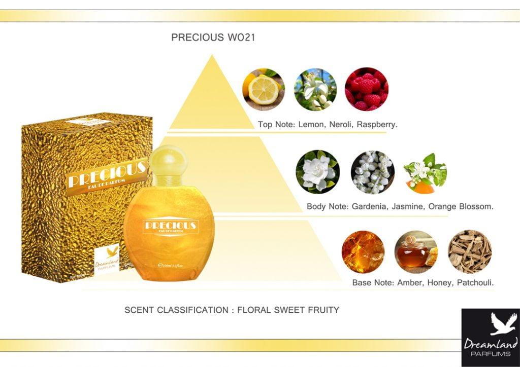 piramida zapachowa jaśminowej wody perfumowanej precoius