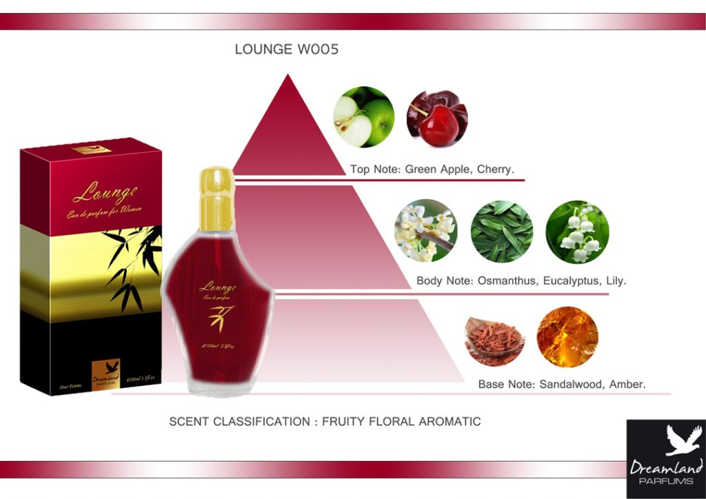 piramida zapachu lunge - kwiatowo-owocowa woda perfumowana