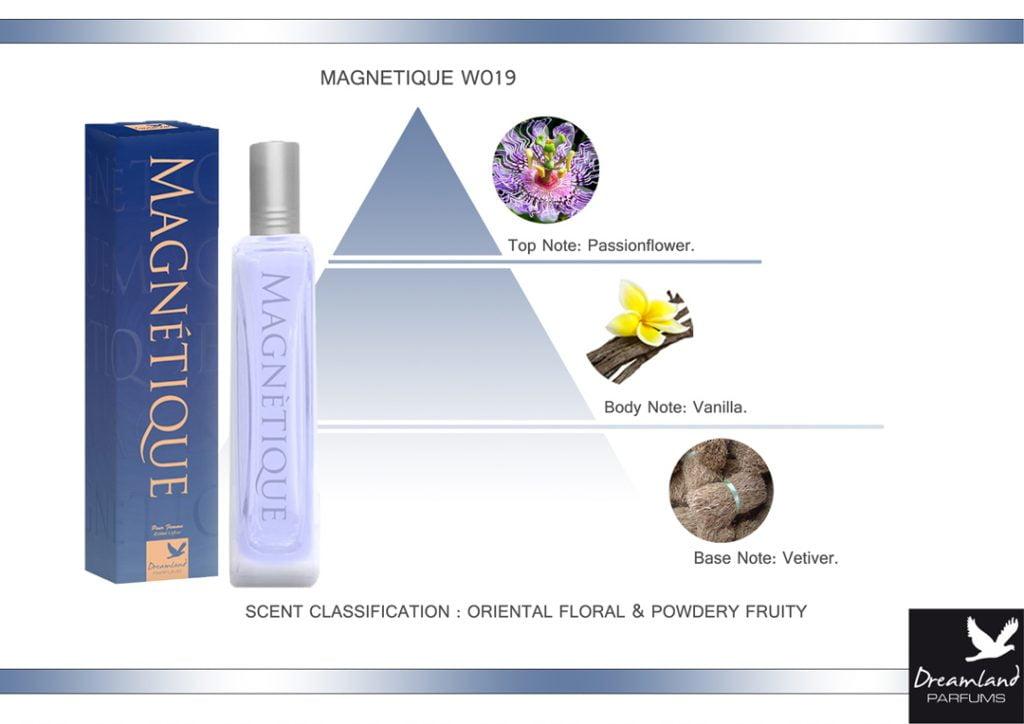 orientalno-kwiatowe perfumy dla pań - piramida zapachu