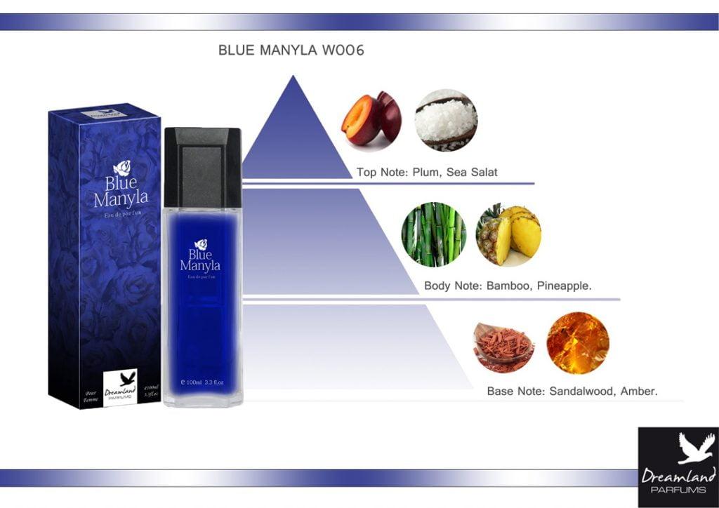 piramida zapachowa - woda toaletowa blue manyla zapach dla kobiet
